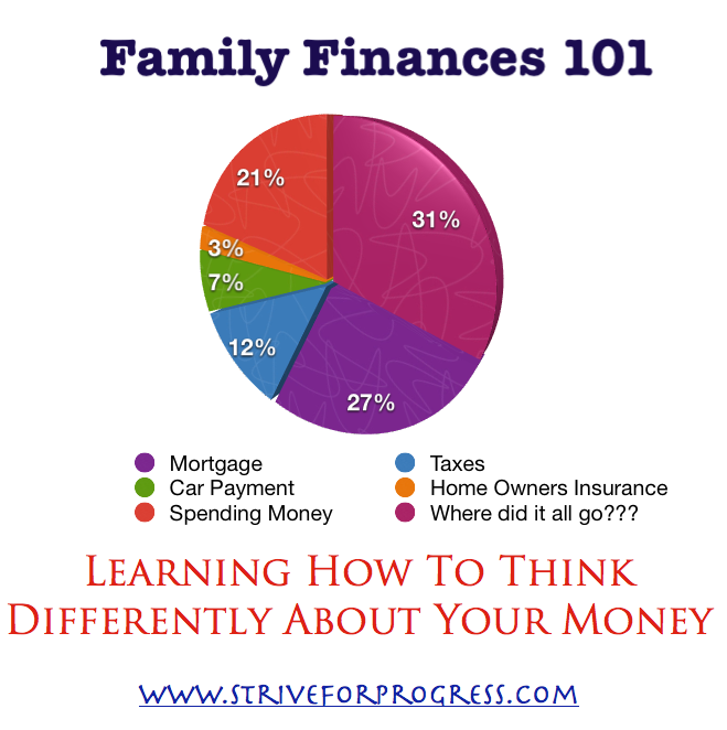 family, finances, financial strength, budget, personal finance, financial myths